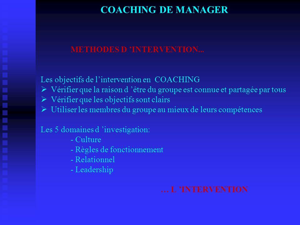 COACHING DE MANAGER METHODES D INTERVENTION... Les objectifs de lintervention en COACHING Ø Vérifier que la raison d être du groupe est connue et part