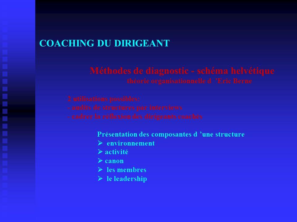 COACHING DU DIRIGEANT Méthodes de diagnostic - schéma helvétique théorie organisationnelle d Eric Berne 2 utilisations possibles: - audits de structur