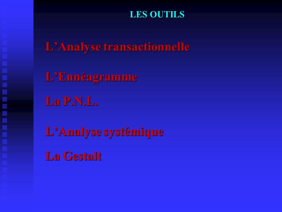 LES OUTILS LAnalyse transactionnelle LEnnéagramme La P.N.L. LAnalyse systémique La Gestalt CHD CONSTANTSCHD CONSTANTS