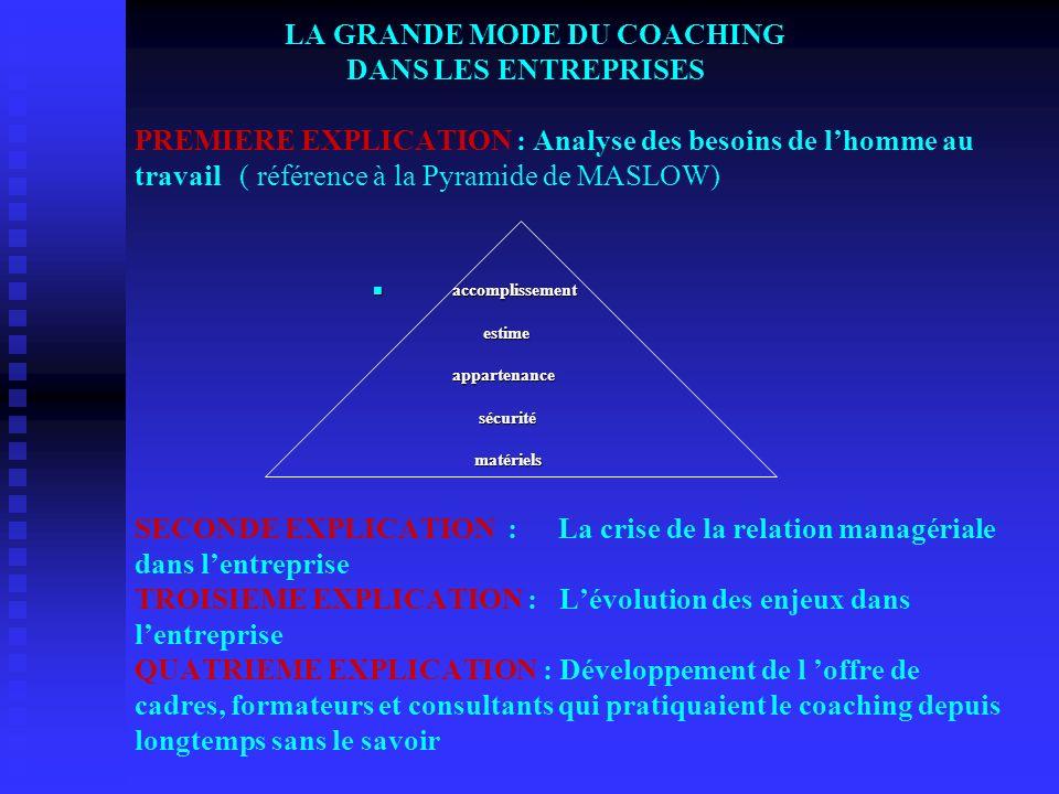 LA GRANDE MODE DU COACHING DANS LES ENTREPRISES PREMIERE EXPLICATION : Analyse des besoins de lhomme au travail ( référence à la Pyramide de MASLOW) S