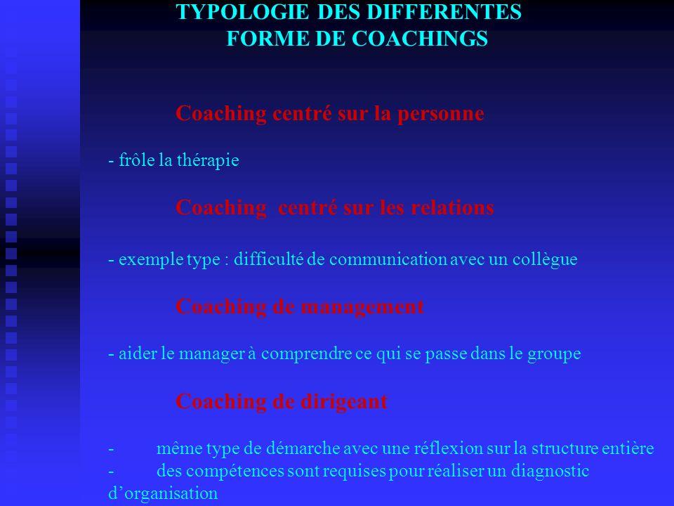 TYPOLOGIE DES DIFFERENTES FORME DE COACHINGS Coaching centré sur la personne - frôle la thérapie Coaching centré sur les relations - exemple type : di