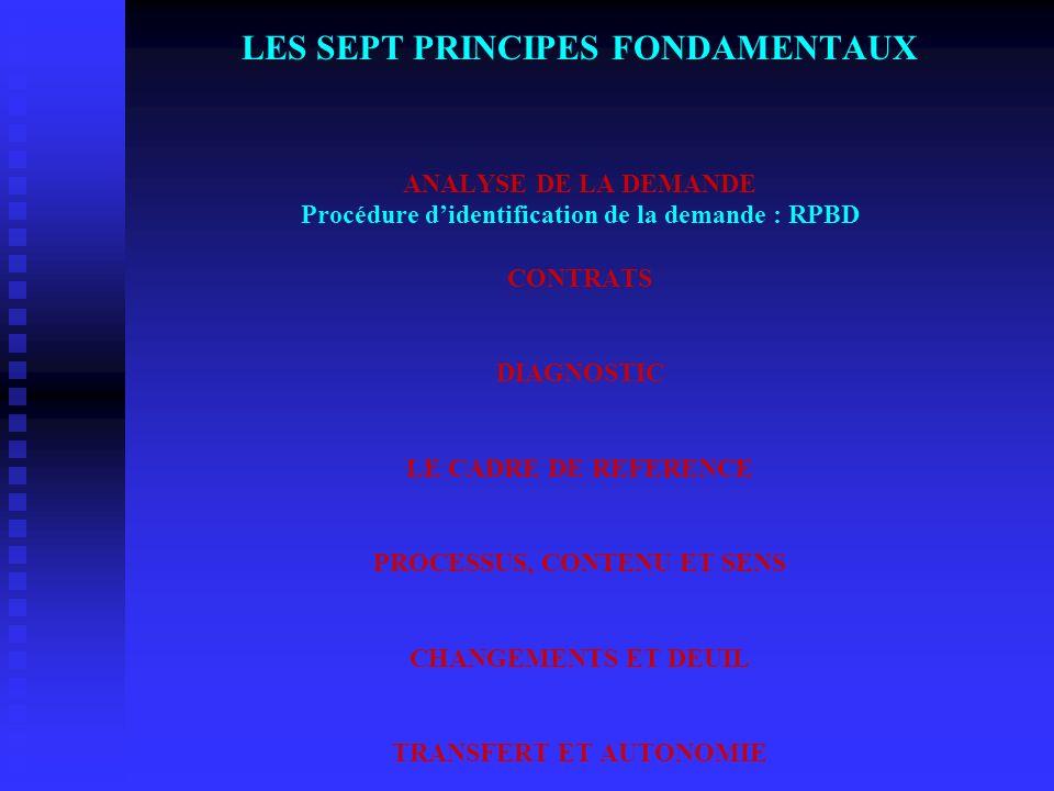 LES SEPT PRINCIPES FONDAMENTAUX ANALYSE DE LA DEMANDE Procédure didentification de la demande : RPBD CONTRATS DIAGNOSTIC LE CADRE DE REFERENCE PROCESS