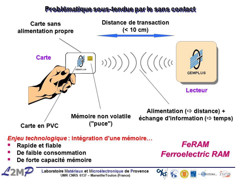 Laboratoire Matériaux et Microélectronique de Provence UMR CNRS 6137 – Marseille/Toulon (France) Lecteur Alimentation ( distance) + échange d'informat