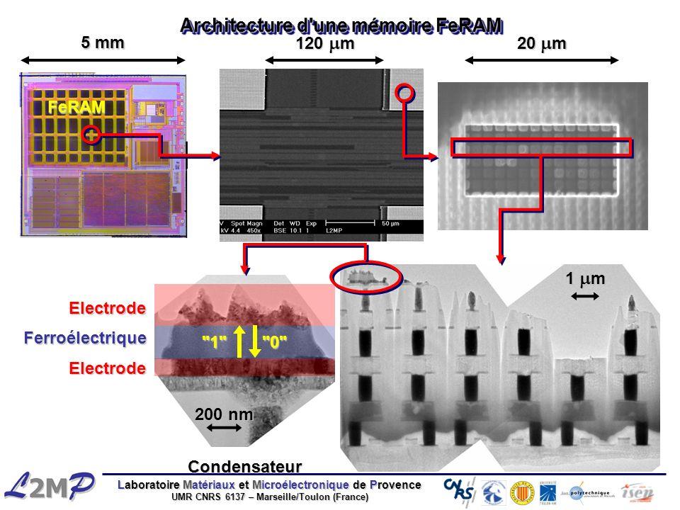 Laboratoire Matériaux et Microélectronique de Provence UMR CNRS 6137 – Marseille/Toulon (France) 5 mm 120 m FeRAM 20 m 1 m 200 nm Condensateur