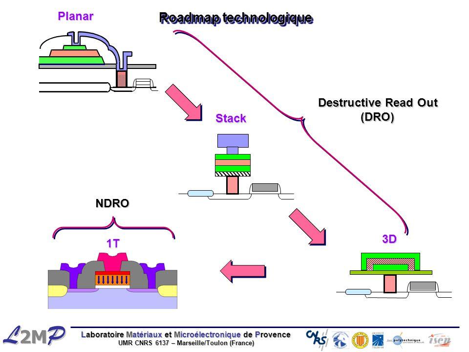 Laboratoire Matériaux et Microélectronique de Provence UMR CNRS 6137 – Marseille/Toulon (France) Planar Stack 3D Destructive Read Out (DRO) 1TNDRO Roa