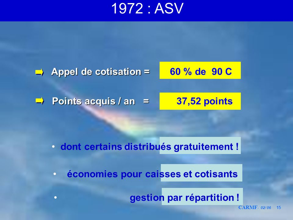 CARMF - 02/ 06 15 Points acquis / an = Points acquis / an = 37,52 points dont certains distribués gratuitement ! Appel de cotisation = Appel de cotisa
