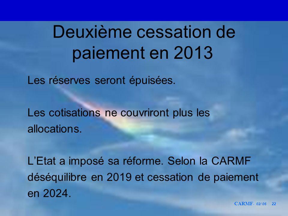 CARMF - 02/ 06 22 Deuxième cessation de paiement en 2013 Les réserves seront épuisées. Les cotisations ne couvriront plus les allocations. LEtat a imp