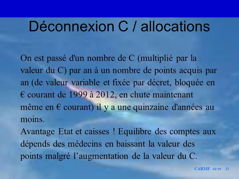 CARMF - 02/ 06 23 Déconnexion C / allocations On est passé d'un nombre de C (multiplié par la valeur du C) par an à un nombre de points acquis par an