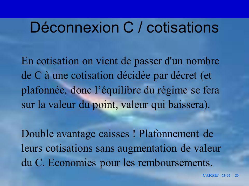 CARMF - 02/ 06 25 Déconnexion C / cotisations En cotisation on vient de passer d'un nombre de C à une cotisation décidée par décret (et plafonnée, don