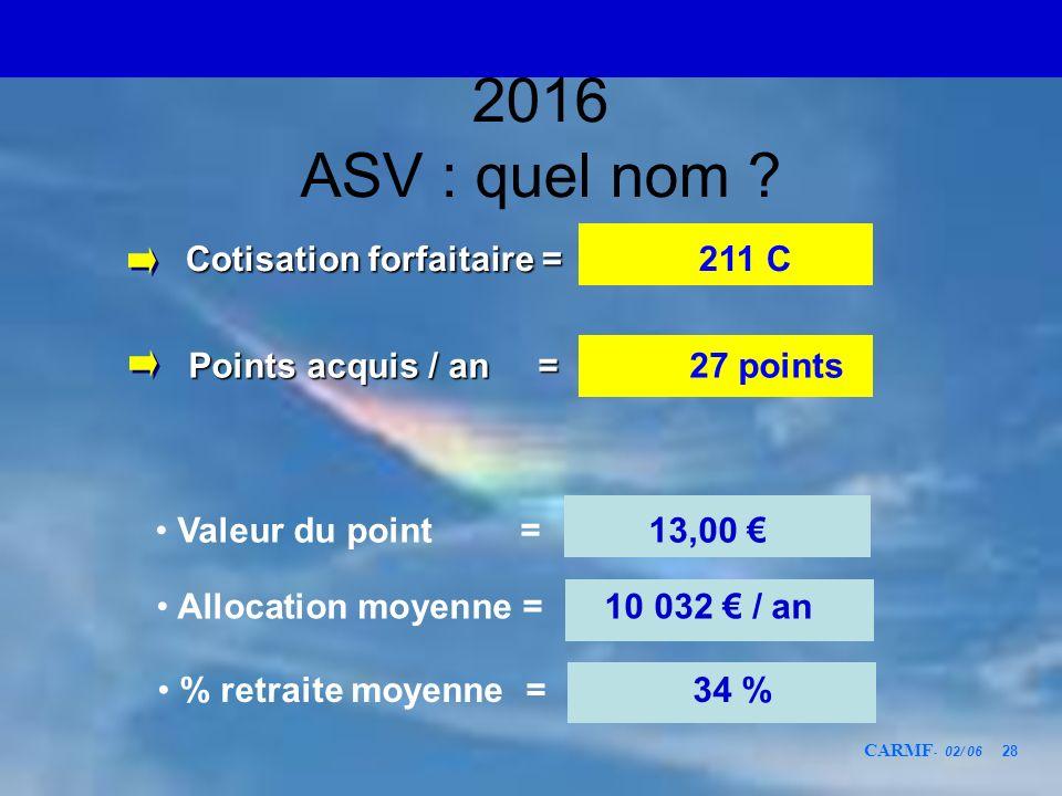 CARMF - 02/ 06 28 Points acquis / an = Points acquis / an = 27 points Valeur du point = 13,00 Cotisation forfaitaire = Cotisation forfaitaire = 211 C