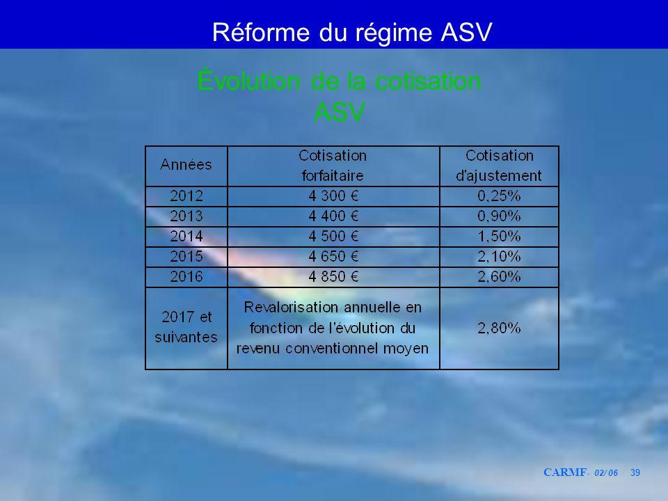 CARMF - 02/ 06 39 Évolution de la cotisation ASV Réforme du régime ASV