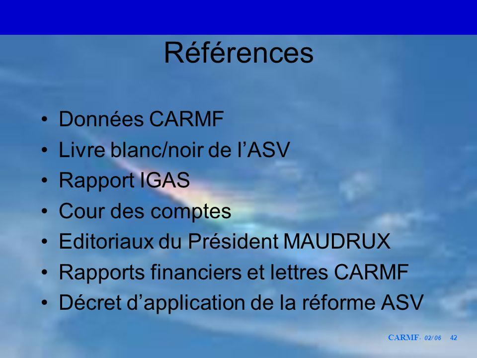 CARMF - 02/ 06 42 Références Données CARMF Livre blanc/noir de lASV Rapport IGAS Cour des comptes Editoriaux du Président MAUDRUX Rapports financiers