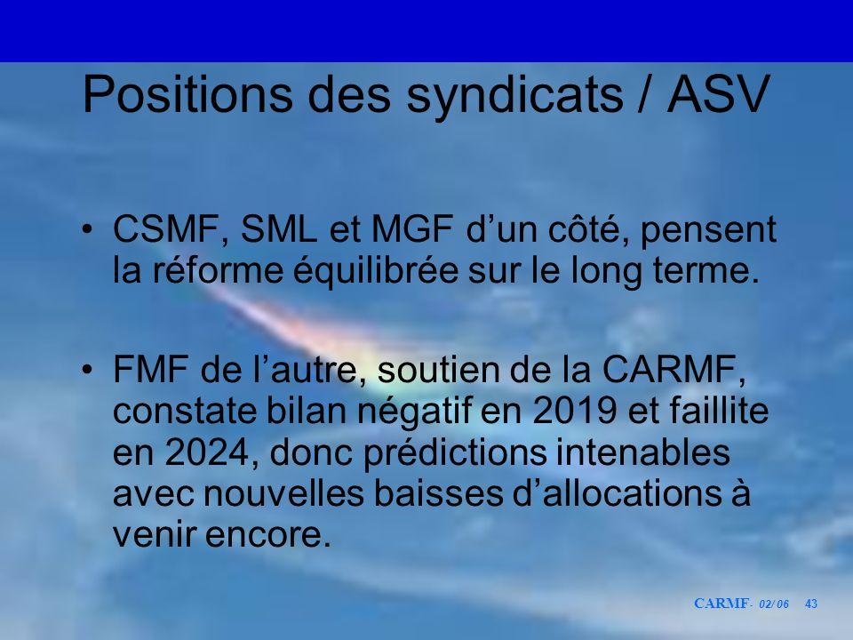 CARMF - 02/ 06 43 Positions des syndicats / ASV CSMF, SML et MGF dun côté, pensent la réforme équilibrée sur le long terme. FMF de lautre, soutien de