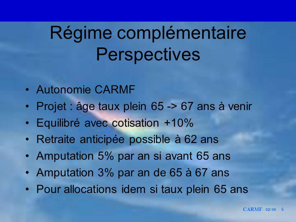 CARMF - 02/ 06 6 Régime complémentaire Perspectives Autonomie CARMF Projet : âge taux plein 65 -> 67 ans à venir Equilibré avec cotisation +10% Retrai