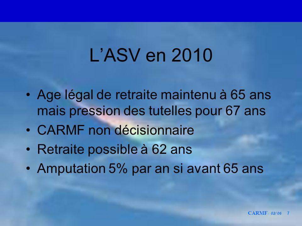 CARMF - 02/ 06 7 LASV en 2010 Age légal de retraite maintenu à 65 ans mais pression des tutelles pour 67 ans CARMF non décisionnaire Retraite possible