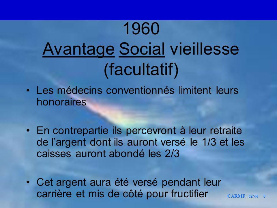 CARMF - 02/ 06 8 1960 Avantage Social vieillesse (facultatif) Les médecins conventionnés limitent leurs honoraires En contrepartie ils percevront à le