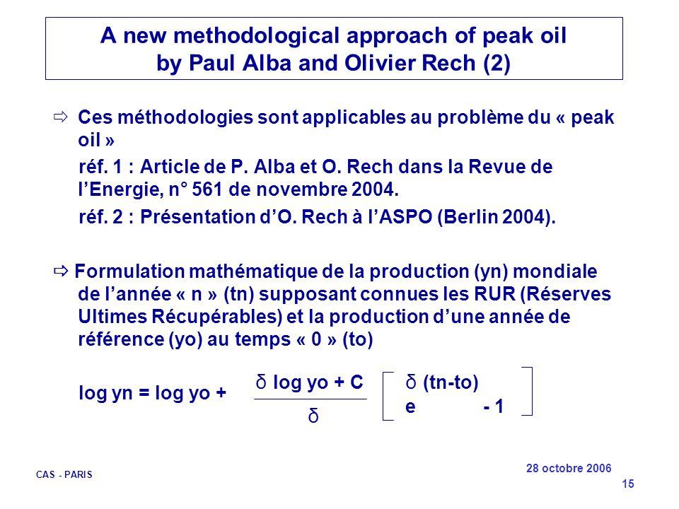 28 octobre 2006 CAS - PARIS 15 Ces méthodologies sont applicables au problème du « peak oil » réf. 1 : Article de P. Alba et O. Rech dans la Revue de