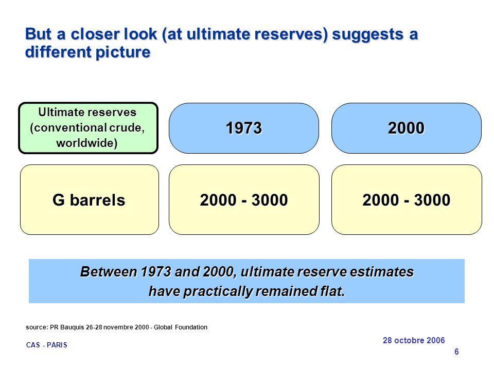 28 octobre 2006 CAS - PARIS 27 conclusions - 4 Le déclin du pétrole et du gaz durera tout au long du XXI ème siècle et au-delà.