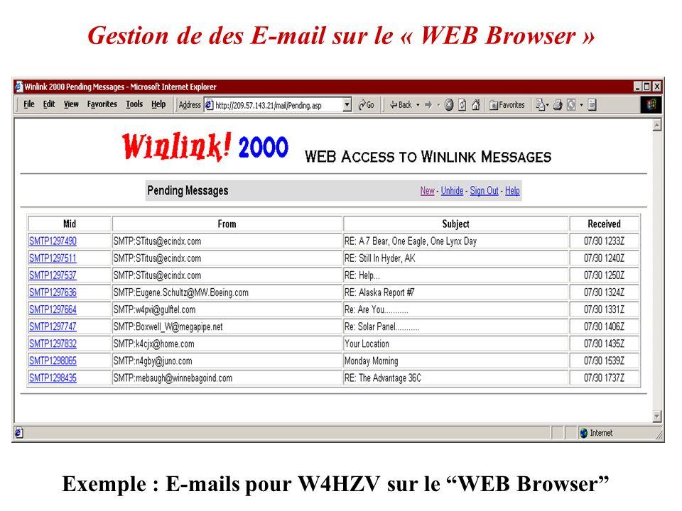 Comment accéder à son E-mail A Terre (dans un Cyber Café) à l aide d un « WEB Browser » sur http://winlink.org ou http://winlink.org/k4cjx