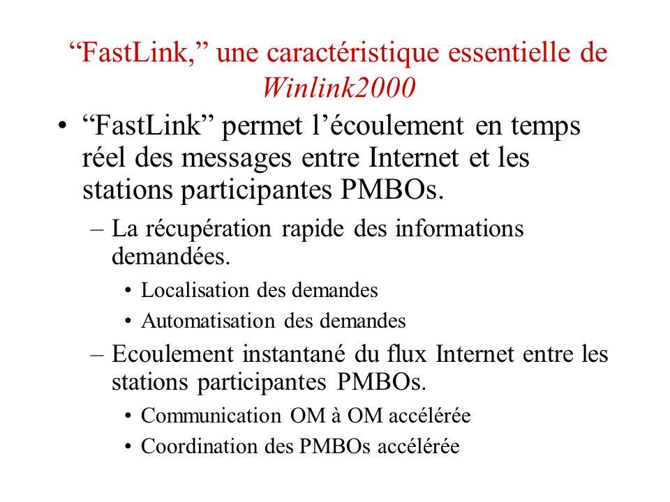 Les Caractéristiques dutilisation de Winlink2000 Sont orientées vers laccès à Internet pour les Oms en Mer. Utilise AirMail client software dont la fo