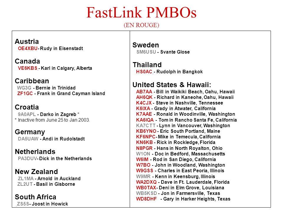 FastLink, une caractéristique essentielle de Winlink2000 FastLink permet lécoulement en temps réel des messages entre Internet et les stations partici