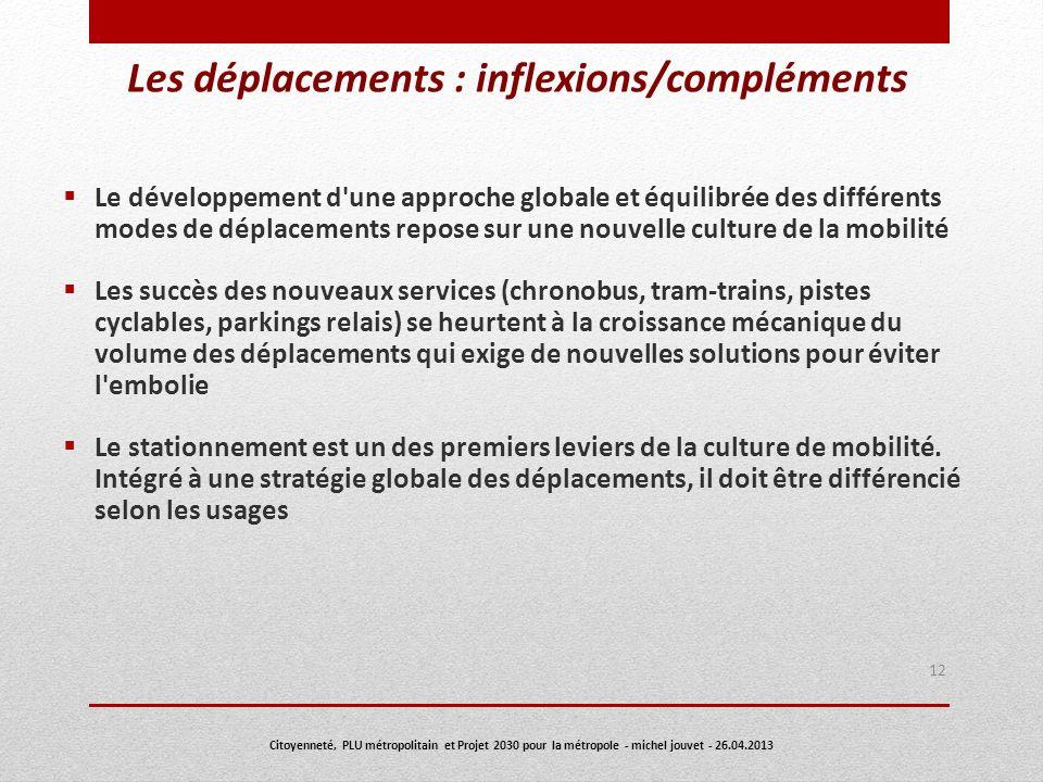Les déplacements : inflexions/compléments Le développement d'une approche globale et équilibrée des différents modes de déplacements repose sur une no