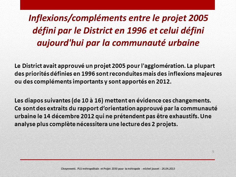 Inflexions/compléments entre le projet 2005 défini par le District en 1996 et celui défini aujourd'hui par la communauté urbaine Le District avait app