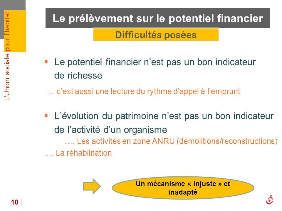 LUnion sociale pour lhabitat Le prélèvement sur le potentiel financier Le potentiel financier nest pas un bon indicateur de richesse … cest aussi une