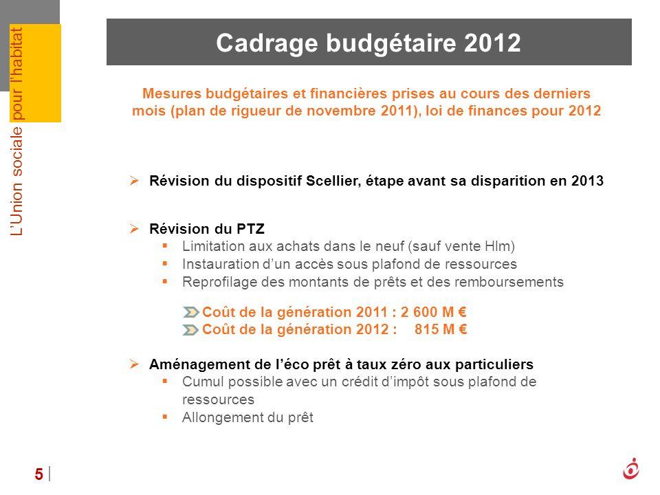 LUnion sociale pour lhabitat Cadrage budgétaire 2012 5 Mesures budgétaires et financières prises au cours des derniers mois (plan de rigueur de novemb