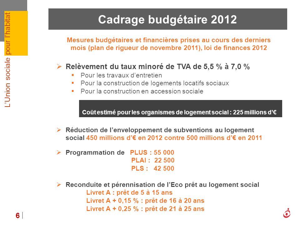 LUnion sociale pour lhabitat Cadrage budgétaire 2012 6 Mesures budgétaires et financières prises au cours des derniers mois (plan de rigueur de novemb