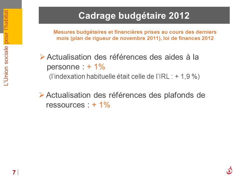 LUnion sociale pour lhabitat Cadrage budgétaire 2012 7 Actualisation des références des aides à la personne : + 1% (lindexation habituelle était celle