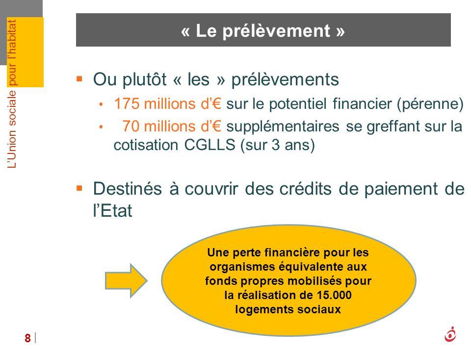 LUnion sociale pour lhabitat « Le prélèvement » 8 Ou plutôt « les » prélèvements 175 millions d sur le potentiel financier (pérenne) 70 millions d sup