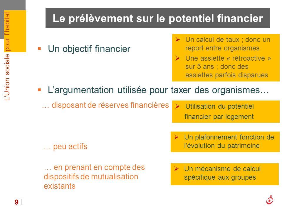 LUnion sociale pour lhabitat Le prélèvement sur le potentiel financier 9 Un objectif financier Largumentation utilisée pour taxer des organismes… Util
