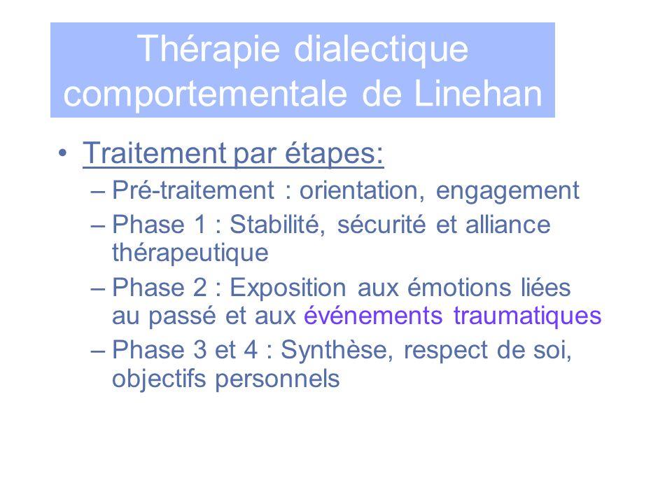 Thérapie dialectique comportementale de Linehan Traitement par étapes: –Pré-traitement : orientation, engagement –Phase 1 : Stabilité, sécurité et all