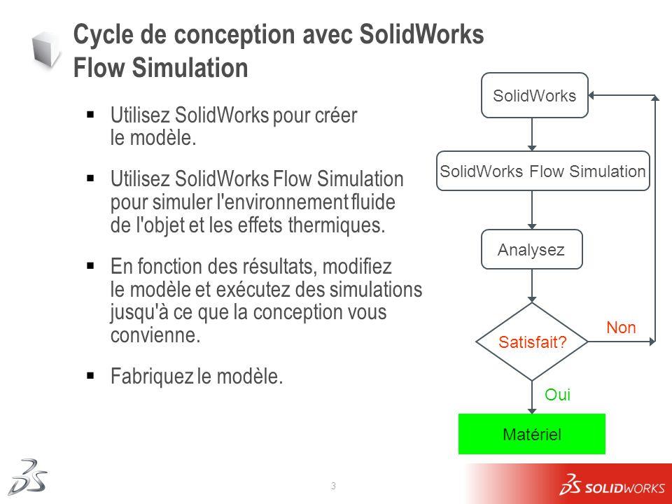 3 Cycle de conception avec SolidWorks Flow Simulation Utilisez SolidWorks pour créer le modèle. Utilisez SolidWorks Flow Simulation pour simuler l'env