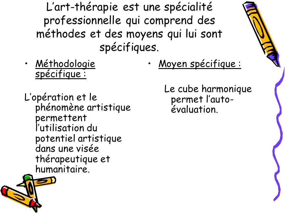 Lart-thérapie est une spécialité professionnelle qui comprend des méthodes et des moyens qui lui sont spécifiques. Méthodologie spécifique : Lopératio