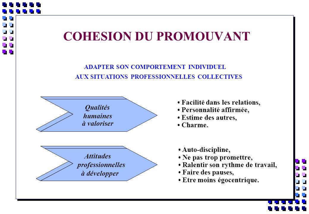 COHESION DU PROMOUVANT ADAPTER SON COMPORTEMENT INDIVIDUEL AUX SITUATIONS PROFESSIONNELLES COLLECTIVES Facilité dans les relations, Personnalité affir