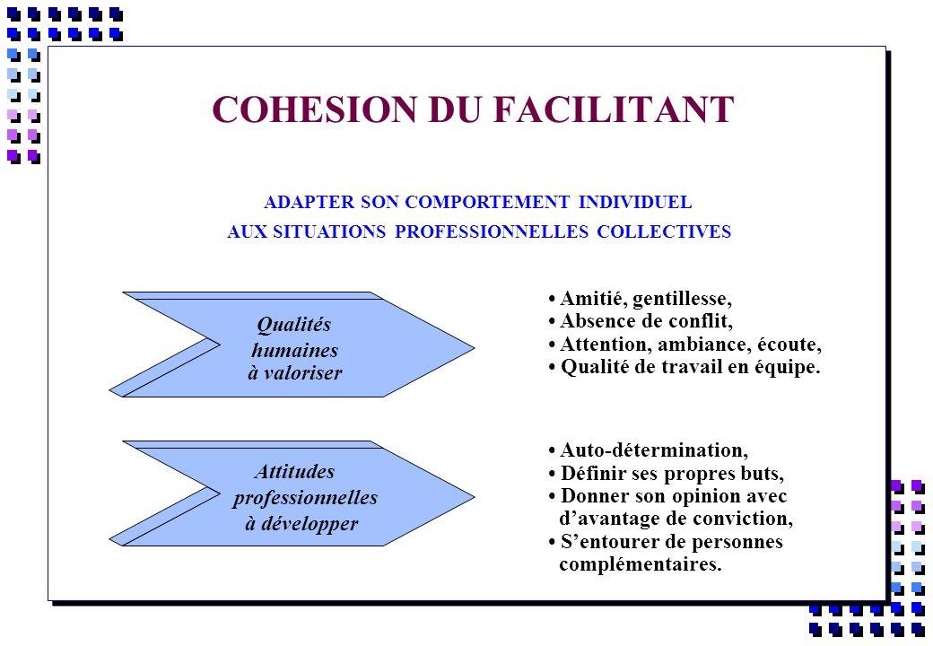 COHESION DU FACILITANT ADAPTER SON COMPORTEMENT INDIVIDUEL AUX SITUATIONS PROFESSIONNELLES COLLECTIVES Attitudes professionnelles à développer Qualité