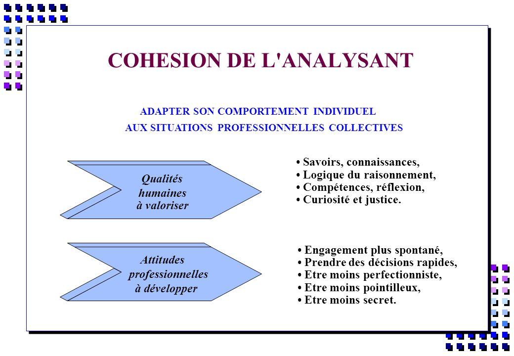 COHESION DE L'ANALYSANT ADAPTER SON COMPORTEMENT INDIVIDUEL AUX SITUATIONS PROFESSIONNELLES COLLECTIVES Attitudes professionnelles à développer Qualit