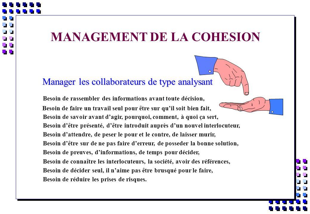 MANAGEMENT DE LA COHESION Manager les collaborateurs de type analysant Manager les collaborateurs de type analysant Besoin de rassembler des informati