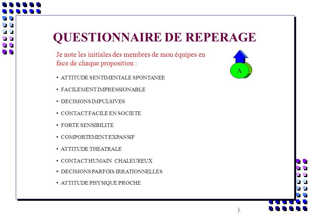 QUESTIONNAIRE DE REPERAGE A ). ATTITUDE SENTIMENTALE SPONTANEE FACILEMENT IMPRESSIONABLE DECISIONS IMPULSIVES CONTACT FACILE EN SOCIETE FORTE SENSIBIL