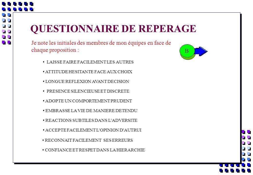 QUESTIONNAIRE DE REPERAGE B LAISSE FAIRE FACILEMENT LES AUTRES ATTITUDE HESITANTE FACE AUX CHOIX LONGUE REFLEXION AVANT DECISION PRESENCE SILENCIEUSE