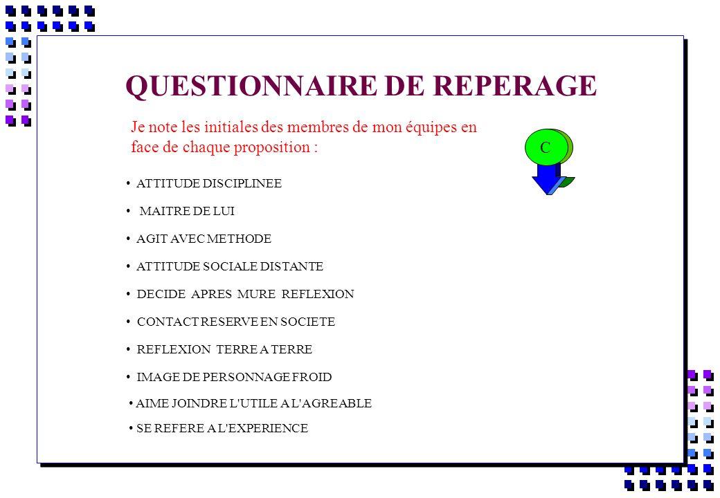 QUESTIONNAIRE DE REPERAGE C ATTITUDE DISCIPLINEE MAITRE DE LUI AGIT AVEC METHODE ATTITUDE SOCIALE DISTANTE DECIDE APRES MURE REFLEXION CONTACT RESERVE