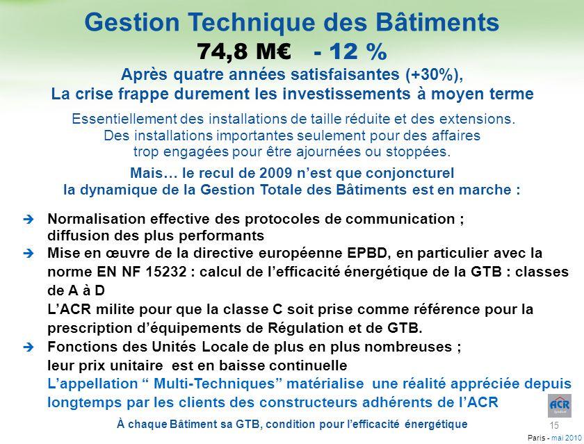 Paris - mai 2010 Normalisation effective des protocoles de communication ; diffusion des plus performants Mise en œuvre de la directive européenne EPB