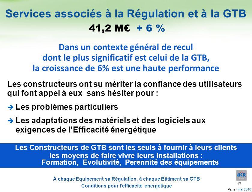 Paris - mai 2010 41,2 M + 6 % Services associés à la Régulation et à la GTB À chaque Equipement sa Régulation, à chaque Bâtiment sa GTB Conditions pou