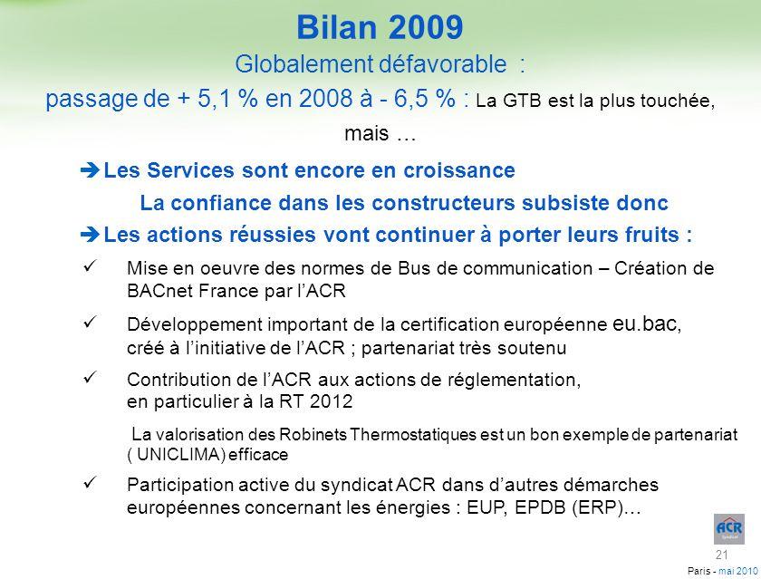 Paris - mai 2010 Bilan 2009 Les Services sont encore en croissance La confiance dans les constructeurs subsiste donc Les actions réussies vont continu