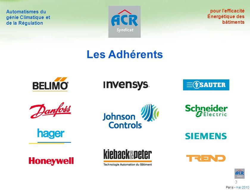 Paris - mai 2010 Ensemble du Marché Français de la Régulation et de la GTB Gestion Technique des Bâtiments Gestion Technique des Bâtiments Services Chauffage Individuel et Collectif 120,7 M - 7 % Chauffage Individuel et Collectif 120,7 M - 7 % Ventilation Climatisation 76,7 M + 6 % Ventilation Climatisation 76,7 M + 6 % Régulation des Equipements de Génie Climatique 192,8 M - 6,6 % Régulation des Equipements de Génie Climatique 192,8 M - 6,6 % Statistiques annuelles Résultats 2009 Gestion Technique des Bâtiments 74,8 M - 12 % 14
