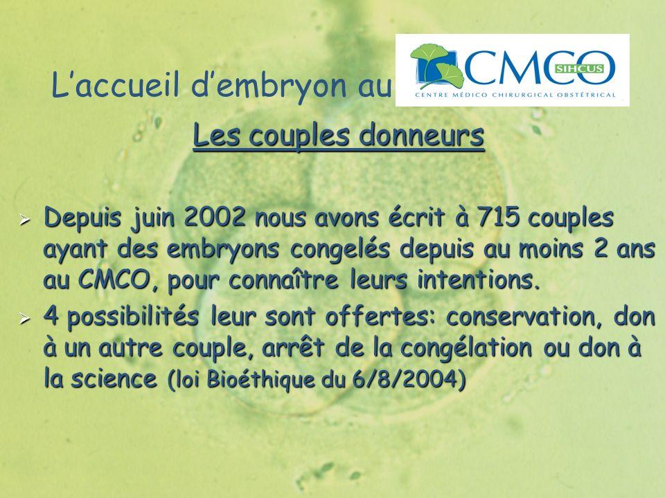 Les couples donneurs Depuis juin 2002 nous avons écrit à 715 couples ayant des embryons congelés depuis au moins 2 ans au CMCO, pour connaître leurs i