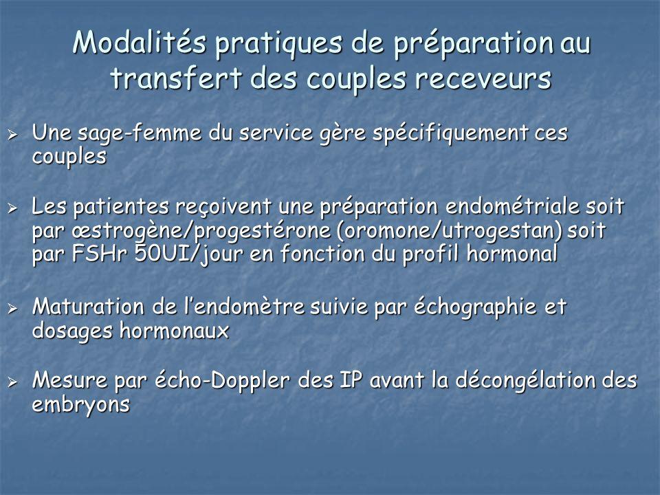 Modalités pratiques de préparation au transfert des couples receveurs Une sage-femme du service gère spécifiquement ces couples Une sage-femme du serv