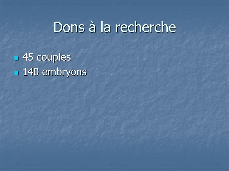 Dons à la recherche 45 couples 45 couples 140 embryons 140 embryons
